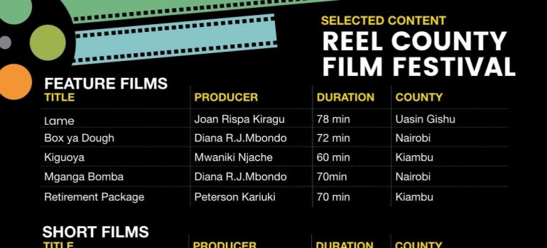 THE INAUGURAL REEL COUNTY FILM FESTIVAL SHOWCASES KENYAN PRODUCTIONS FROM 29 COUNTIES